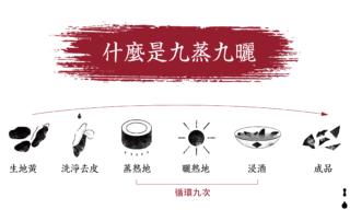 shen-me-shi-jiu-zheng-jiu-shai
